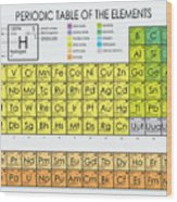 Vector Periodic Table Of The Elements Wood Print